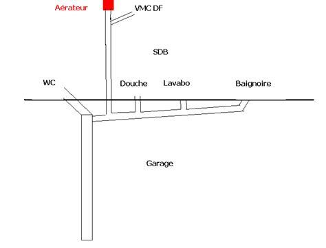 Diametre Evacuation Baignoire by Evacuation Wc Baignoire Et Lavabo Sur M 234 Me Tuyau