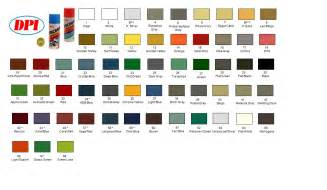 high temp paint colors high heat engine paint colors high free engine image for