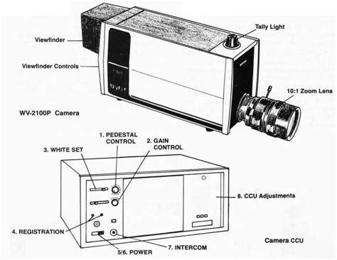 4 pin xlr intercom wiring diagram 4 pin molex power