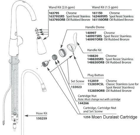 moen kitchen faucet cartridge replacement 1255 dandk