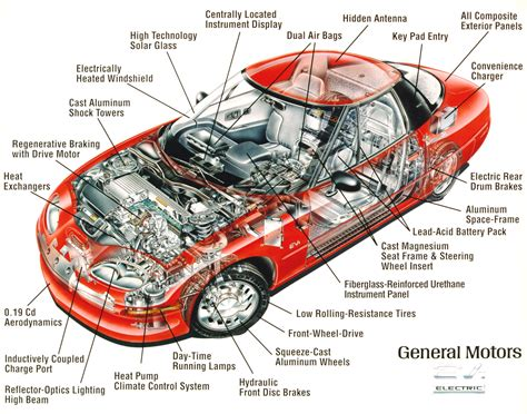 automotive diagrams car parts car assamble parts basic car parts car engine