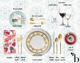 How To Set A Table by Pics Photos Table Setting How To Set A Formal Place