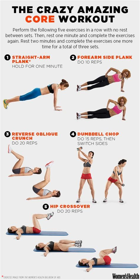17 best images about ab workouts on exercises womens health magazine and