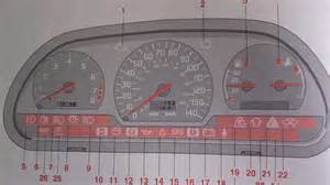 2005 Volvo S40 Reset Service Light Volvo S40 V40 Dashboard Warning Lights Symbols