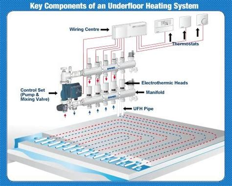 devi underfloor heating wiring diagram 38 wiring diagram