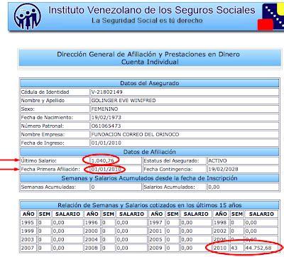 ciudadano a ivss instituto venezolano de los seguros wwwivssgovve ivss instituto venezolano de los seguros
