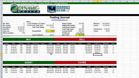 Stock Option Spreadsheet Templates Laobing Kaisuo Option Trading Journal Template