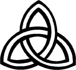 Add the holy trinity the trimester and some others and you have a