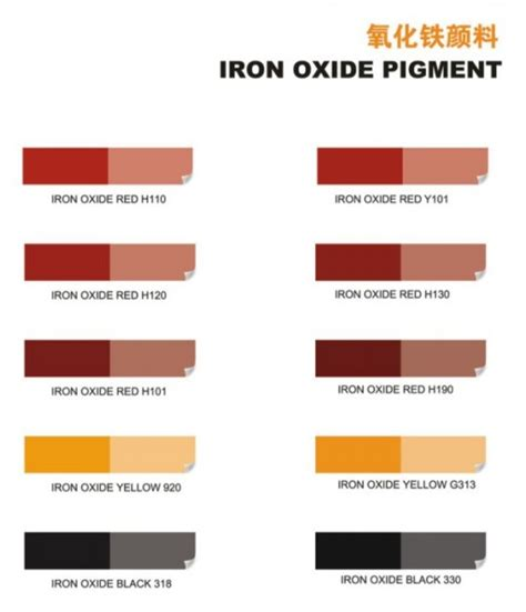 95 iron oxide pigment for concrete paving plastic paint buy concrete pigment iron oxide