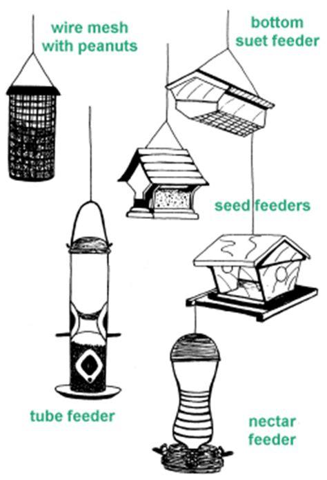 Types Of Feeders Landowner S Guide Bird And Other Wildlife Feeders