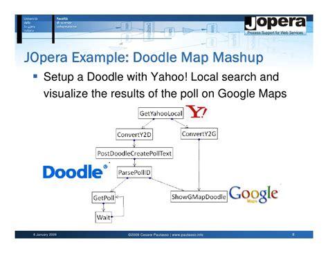 doodle poll language composing rest services