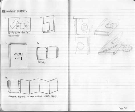 design thinking gift giving 10apr12 sip i um magazine layout sketches ㆆㅅ blog