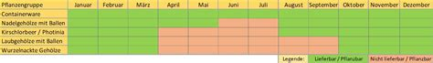 wann sind semesterferien 2014 wann sind welche gartenpflanzen lieferbar und k 246 nnen