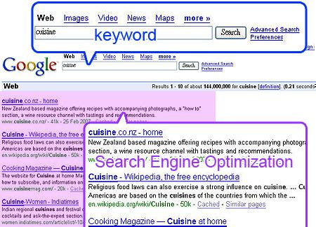 Mba Search Engine Optimization by Seo Singapore Search Engine Optimization