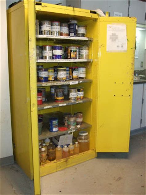 Fireproof Paint Cabinet by Fireproof Paint Cabinet Newsonair Org
