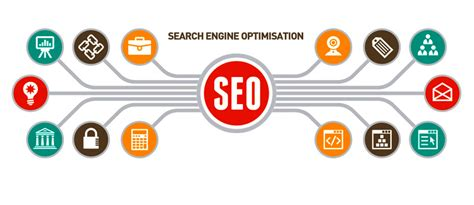 Seo Company 2 by Best Seo Company In Indore