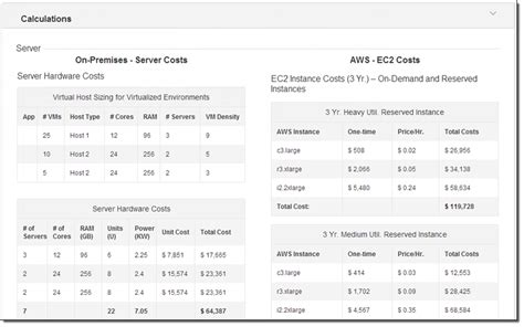 total cost of ownership template total cost ownership calculator excel template