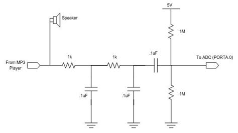 high pass filter voltage ece 476 project recognition marionette