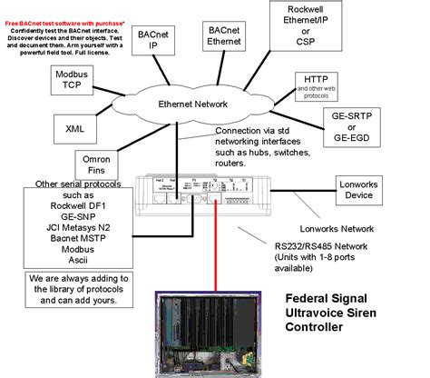 federal signal corporation pa300 wiring diagram federal signal corporation pa300 wiring diagram efcaviation