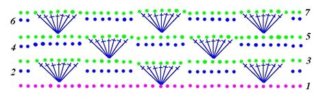 decke häkeln wellenmuster dekoretti 180 s welt h 228 keldecke in gr 252 n grau und wei 223