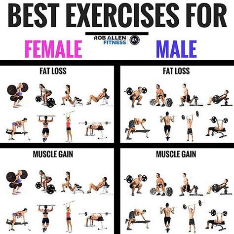 best exercises for loss popsugar fitness