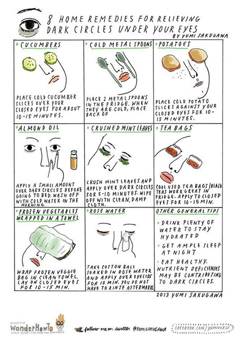 10 Ways To Prevent Getting Eye Circles by 15 Hacks Tips And Tricks On How To Cover Up Circles