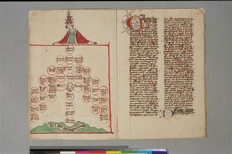 mind 2 manuscripts how to analyze how to secretly manipulate books manuscript analysis jeff bigler web development