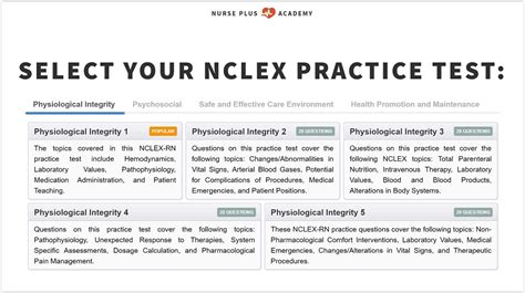 Preparing For The Nclex 3 Step Expert Guide For Nurses Nclex Study Plan Template