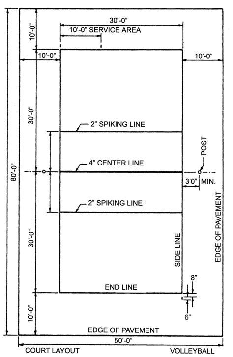 volleyball court layout  net detail construction work