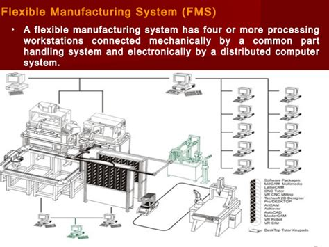 layout design for flexible manufacturing systems flexible manufacturing systems