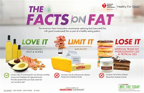 healthy fats cheap is coconut bad for your drjockers