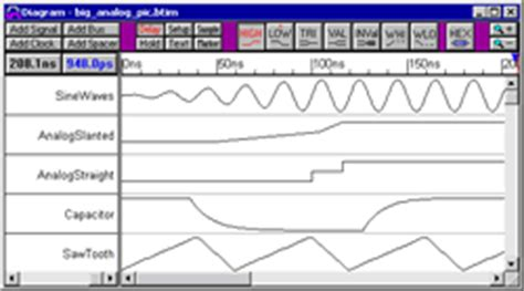 timing diagram editor synapticad s timing diagram editors