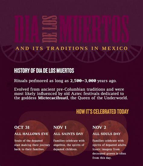 traditions of dia de los muertos d 237 a de los muertos traditions in mexico