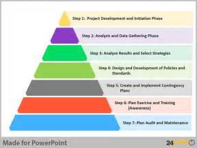 powerpoint templates exles wheel diagram powerpoint templates free wheel free