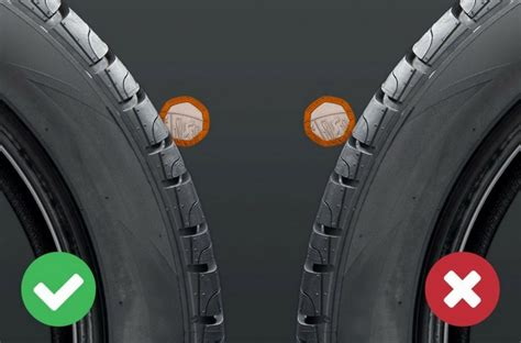 tyre tread depth  tyre safety checks rac drive