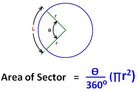 area of a section of a circle formula sector area calculator