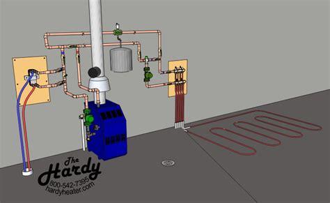 radiant heat water heater or boiler hardy heater website from the maker hardy mfg