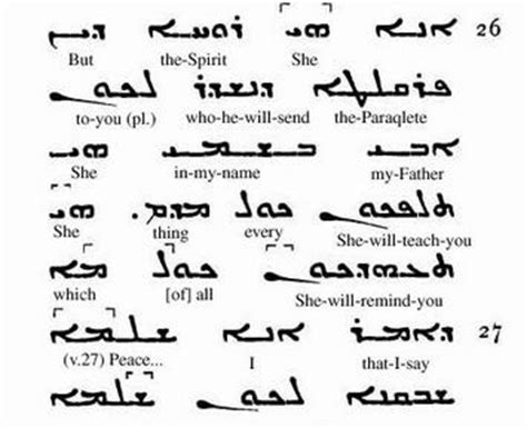 Muster Root Word Aramaic Words And Phrases