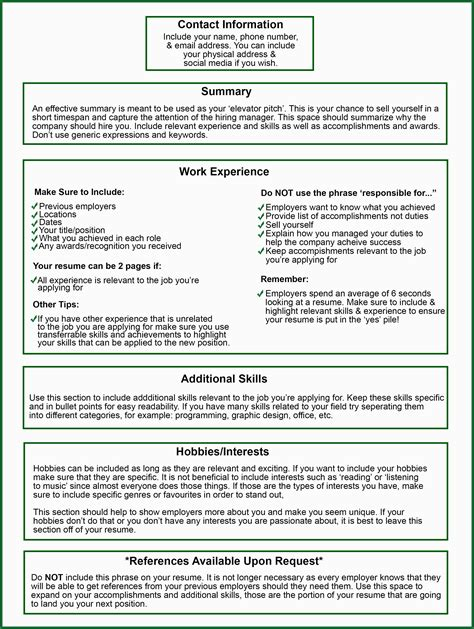 keywords to put on a resume resumes for recent college graduates templates educational