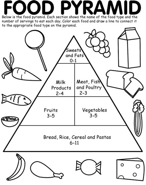 Food Pyramid Worksheet by 17 Best Images About We Eat Healthy Theme On