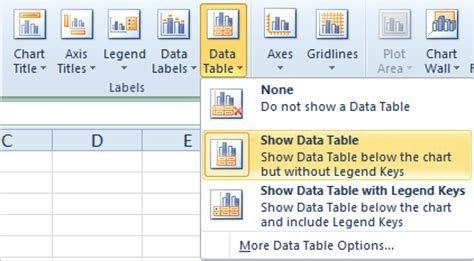 chart layout excel 2010 comma training page 123