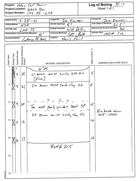 borehole log template tutorial boring log