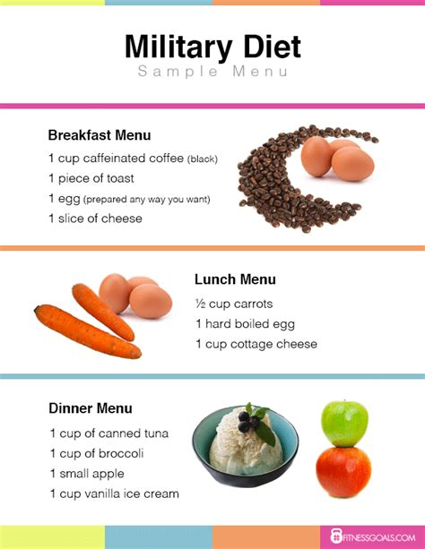 cottage cheese diet reviews