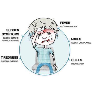 flu symptoms influenza symptoms broken arrow family clinic