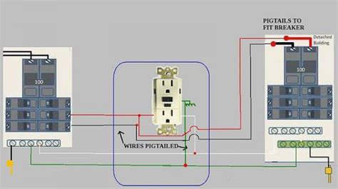 electrical wiring of outdoor shed wiring free