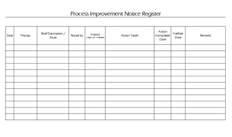 Process Improvement Notification Document Process Improvement Form Template