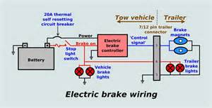 trailer ke breakaway wiring diagram with switch car