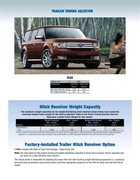 awd towing capacity 2010 awd ford flex tow capacity html autos post