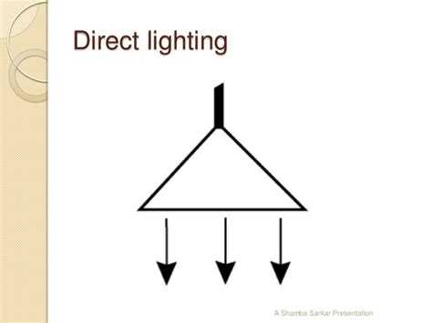 Direct Lighting Light And Lighting Fixtures