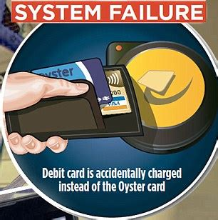 bank card oyster how 30million wi fi credit cards can be plundered by